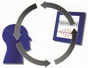 Neurofeedback for Autism in Psychology Today magazine